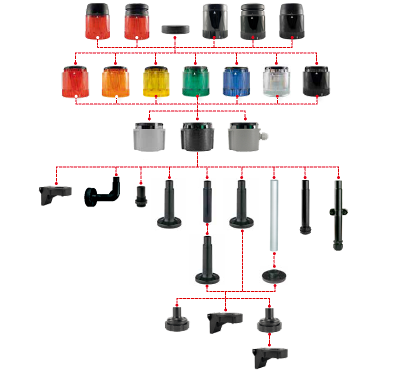 Mounting Options / Accessories